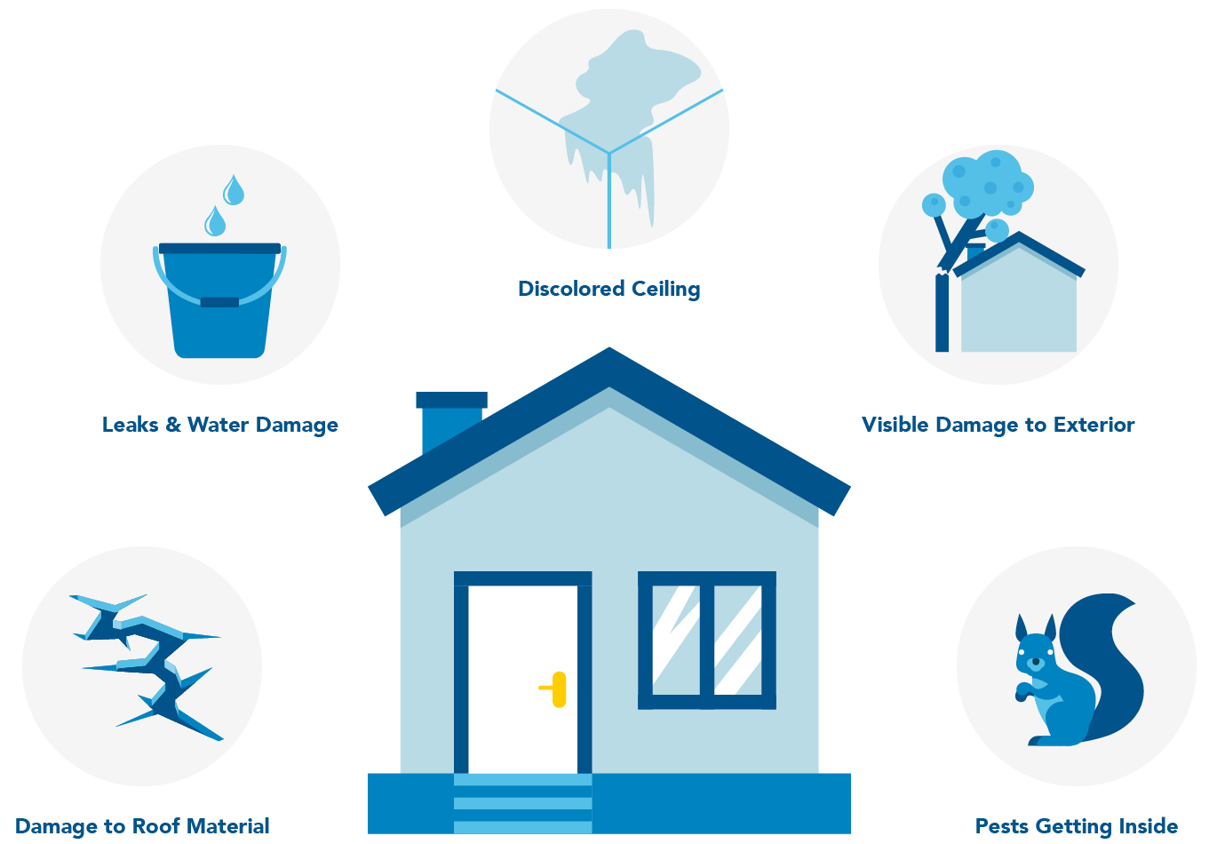 factors of roof damage.