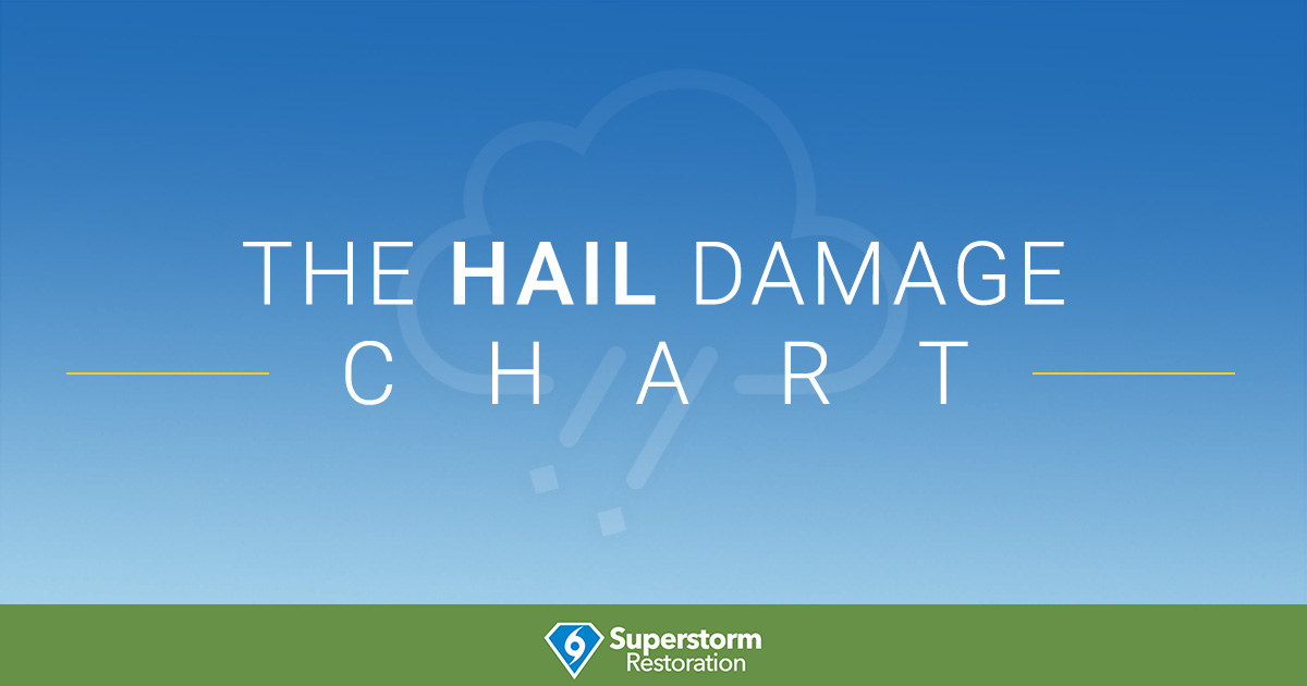 Hail Damage Chart Header