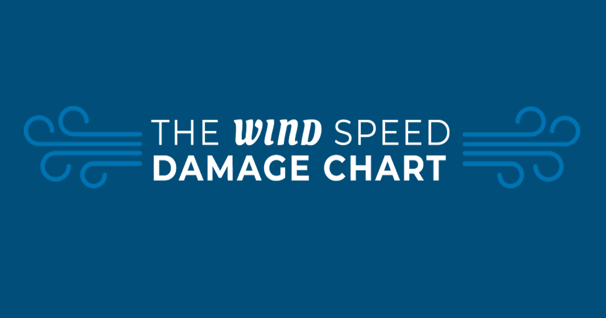 Wind Speed Damage Chart